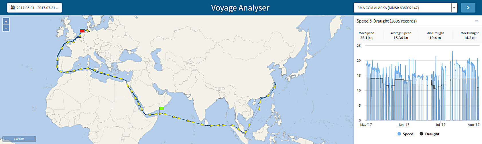 Voyage Analyser - Track the historical ship movements